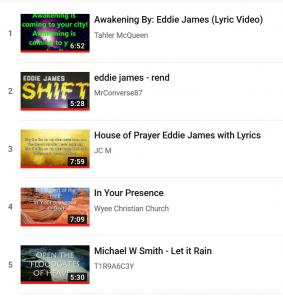 Call His Presence - YouTube